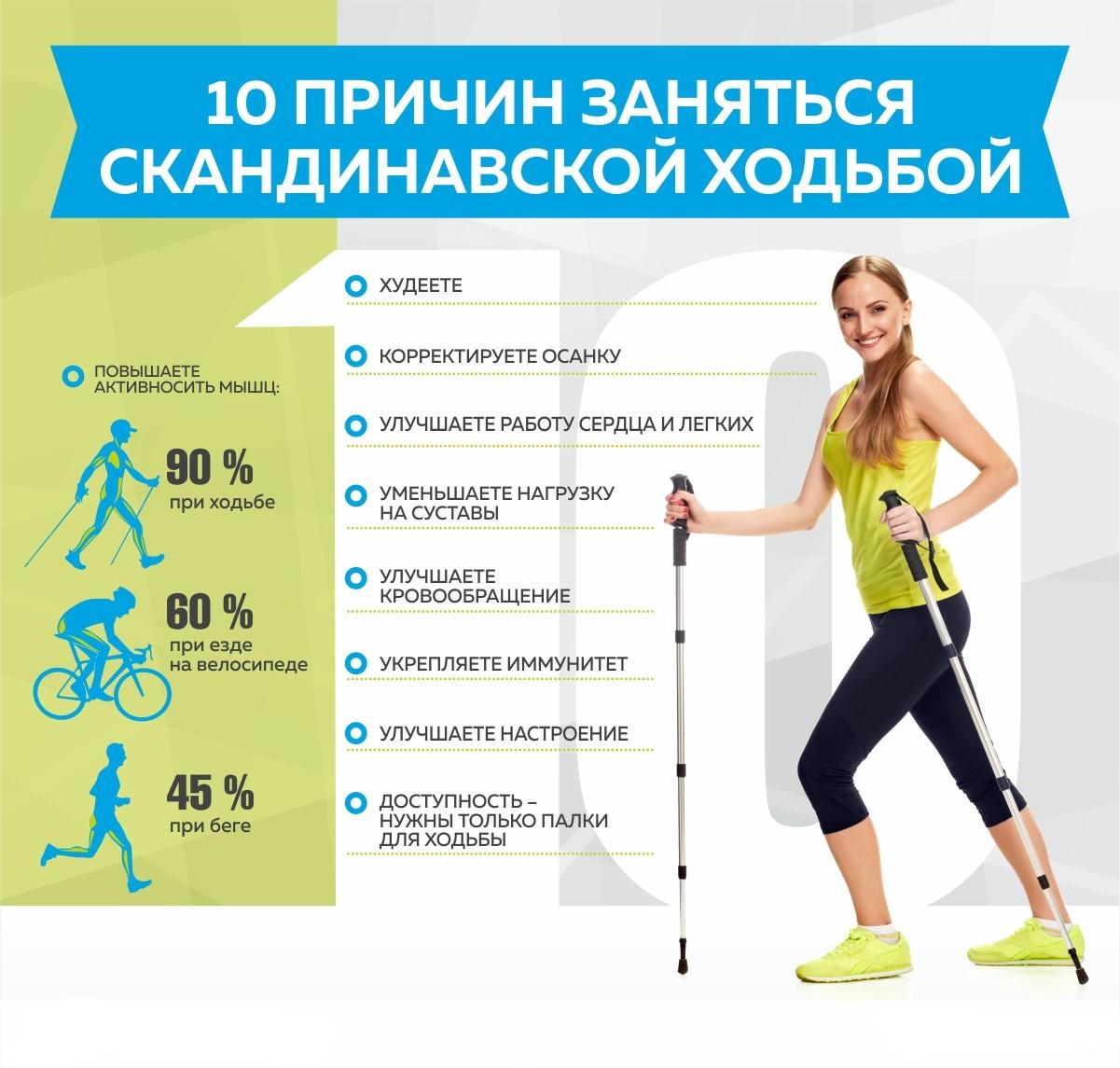 Какие мышцы работают при ходьбе фото